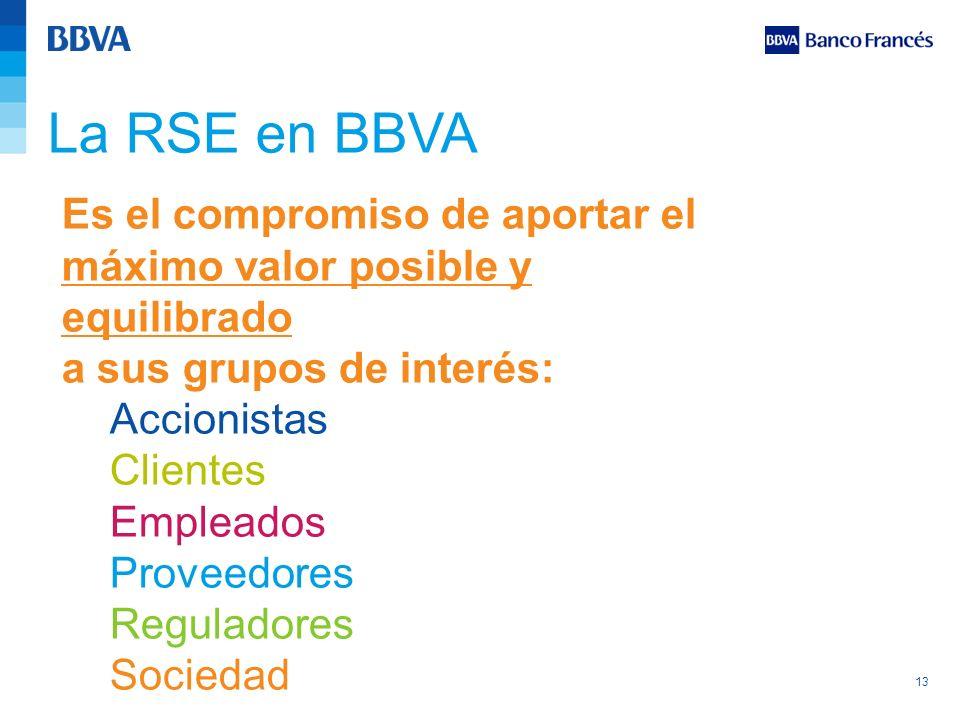 13 La RSE en BBVA Es el compromiso de aportar el máximo valor posible y equilibrado a sus grupos de interés: Accionistas Clientes Empleados Proveedore