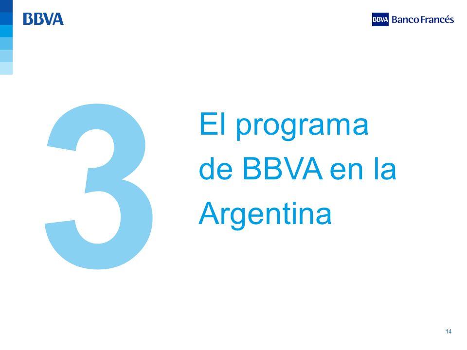 14 El programa de BBVA en la Argentina 3