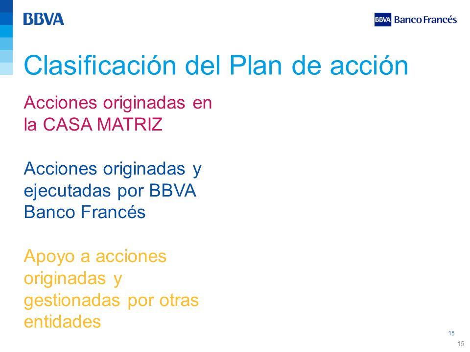 15 Clasificación del Plan de acción 15 Acciones originadas en la CASA MATRIZ Acciones originadas y ejecutadas por BBVA Banco Francés Apoyo a acciones