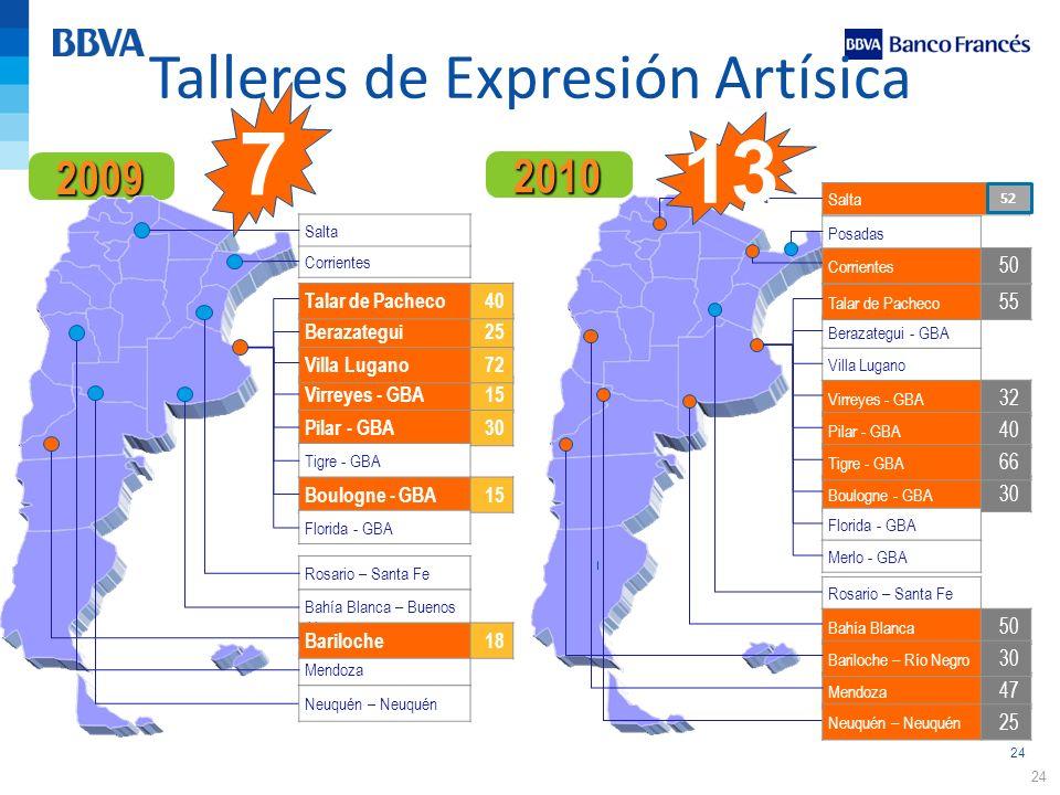 24 Talleres de Expresión Artísica 2009 Virreyes - GBA15 Berazategui25 Talar de Pacheco40 Villa Lugano72 Boulogne - GBA15 Pilar - GBA30 Tigre - GBA Flo