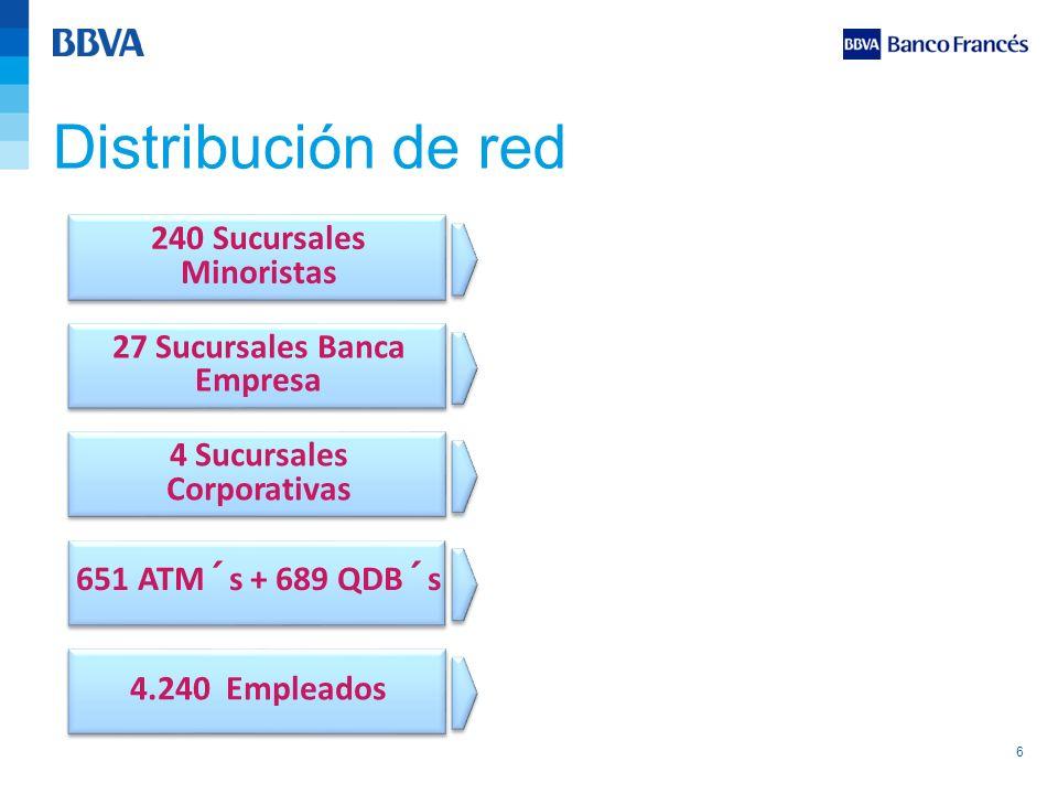 6 Distribución de red 240 Sucursales Minoristas 27 Sucursales Banca Empresa 4 Sucursales Corporativas 651 ATM´s + 689 QDB´s 4.240 Empleados