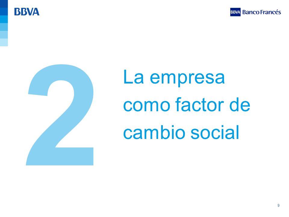 9 La empresa como factor de cambio social 2