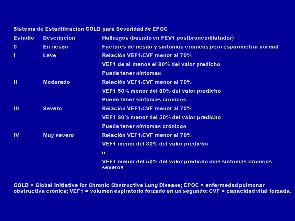 DOLOR PIERNA + DOLOR TÓRAX + DISNEA + HEMOPTISIS EMBOLIA PULMONAR – ANGIOTC – HEPARINA (rtPA?) MUJER 22 AÑOS + DISNEA + TOS SECA + QUILOTÓRAX + NEUMOT