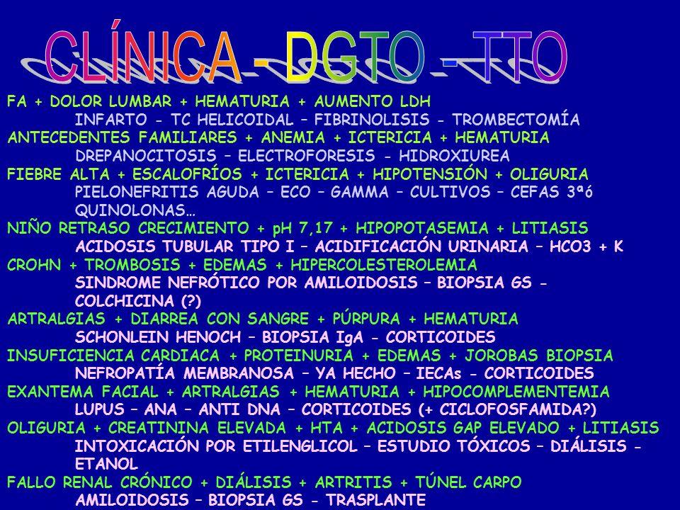 ARTRITIS POR COCO GRAM NEGATIVO GONOCOCO HEMATEMESIS POR UN HELMINTO ESQUISTOSOMA HEPATOESPLENOMEGALIA POR UN HONGO CANDIDA En LEUCEMIA RAYNAUD POR FUMAR TROMBOANGEITIS OBLITERANTE AMENORREA SECUNDARIA POR NO TENER CUIDADO EMBARAZO TEMBLOR Y NERVIOSISMO POR QUERER ADELGAZAR TIROTOXICOSIS FACTICIA FIBROSIS PULMONAR POR INTENTAR CURARTE LA LEUCEMIA SINDROME DEL ACIDO RETINOICO