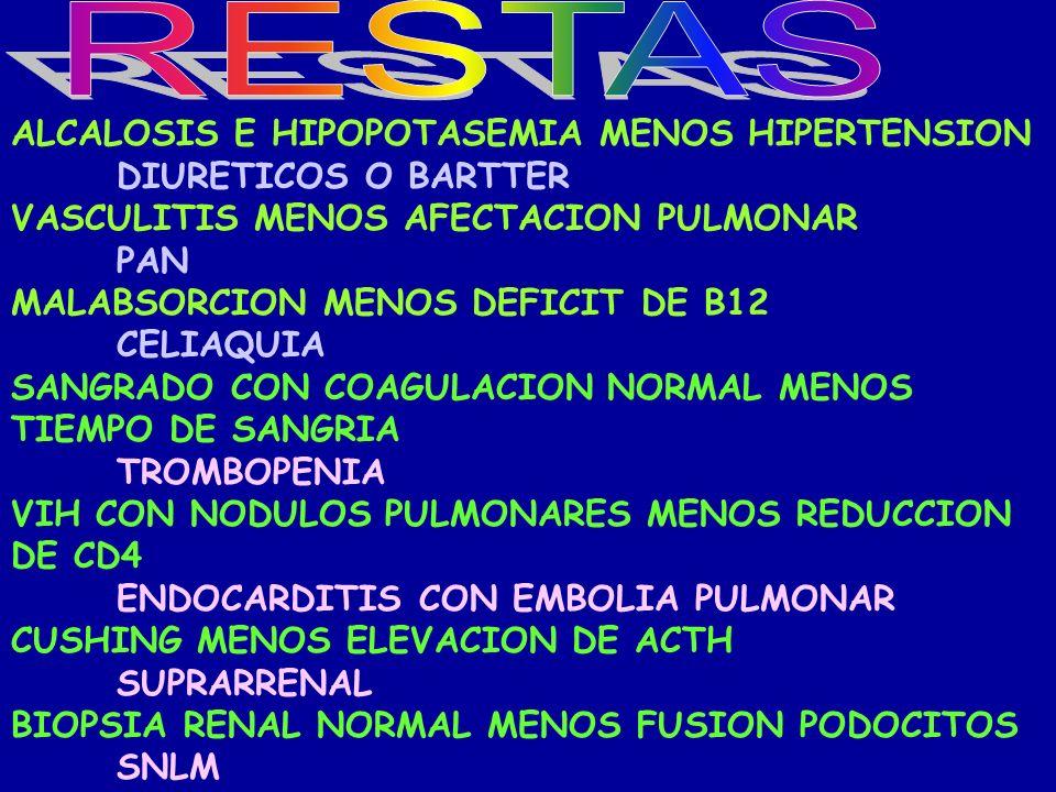UVEITIS + NEUMONITIS + ADENOPATIAS HILIARES SARCOIDOSIS EXANTEMA + DEBILIDAD + DOLOR + PAPULAS DEDOS POLIDERMATOMIOSITIS ERITEMA NODOSO + UVEITIS + UL