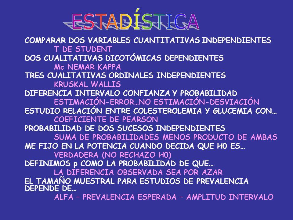 COMPARAR DOS VARIABLES CUANTITATIVAS INDEPENDIENTES T DE STUDENT DOS CUALITATIVAS DICOTÓMICAS DEPENDIENTES Mc NEMAR KAPPA TRES CUALITATIVAS ORDINALES