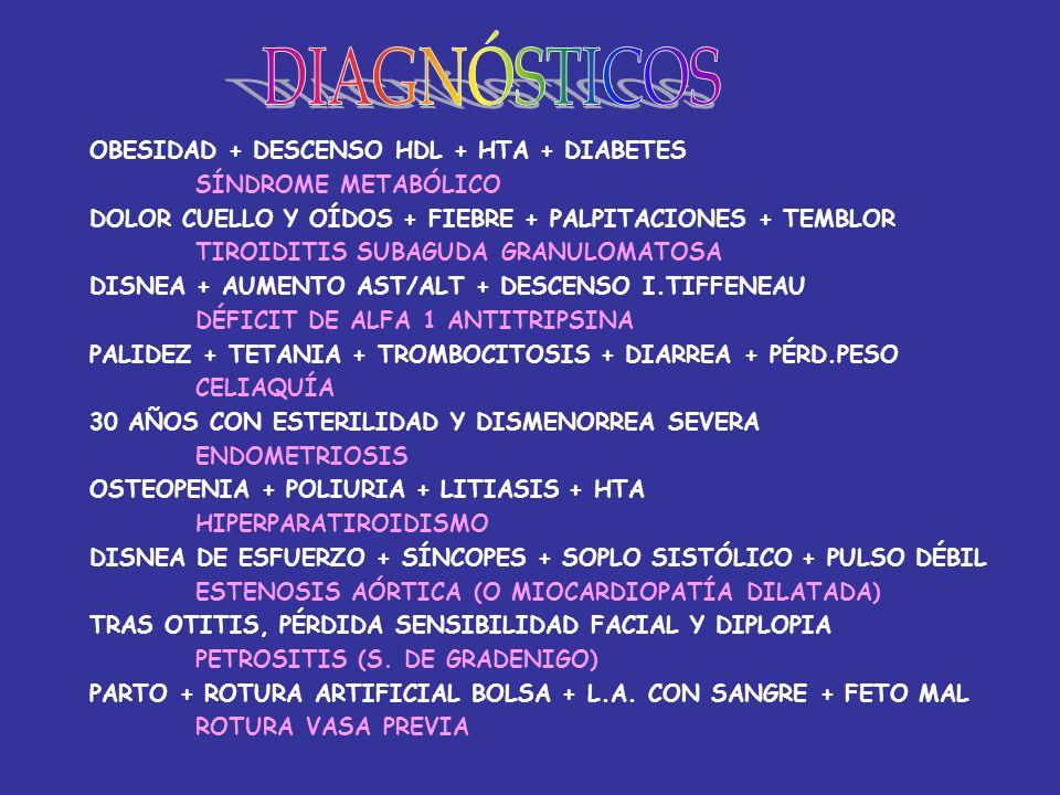 OBESIDAD + DESCENSO HDL + HTA + DIABETES SÍNDROME METABÓLICO DOLOR CUELLO Y OÍDOS + FIEBRE + PALPITACIONES + TEMBLOR TIROIDITIS SUBAGUDA GRANULOMATOSA