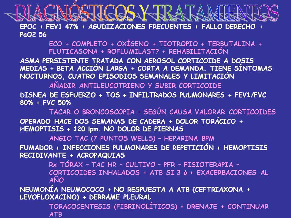 EPOC + FEV1 47% + AGUDIZACIONES FRECUENTES + FALLO DERECHO + PaO2 56 ECO + COMPLETO + OXÍGENO + TIOTROPIO + TERBUTALINA + FLUTICASONA + ROFLUMILAST? +