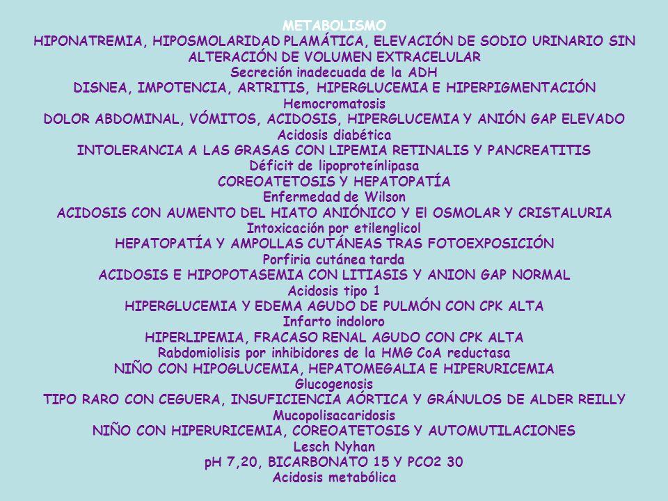 METABOLISMO HIPONATREMIA, HIPOSMOLARIDAD PLAMÁTICA, ELEVACIÓN DE SODIO URINARIO SIN ALTERACIÓN DE VOLUMEN EXTRACELULAR Secreción inadecuada de la ADH DISNEA, IMPOTENCIA, ARTRITIS, HIPERGLUCEMIA E HIPERPIGMENTACIÓN Hemocromatosis DOLOR ABDOMINAL, VÓMITOS, ACIDOSIS, HIPERGLUCEMIA Y ANIÓN GAP ELEVADO Acidosis diabética INTOLERANCIA A LAS GRASAS CON LIPEMIA RETINALIS Y PANCREATITIS Déficit de lipoproteínlipasa COREOATETOSIS Y HEPATOPATÍA Enfermedad de Wilson ACIDOSIS CON AUMENTO DEL HIATO ANIÓNICO Y El OSMOLAR Y CRISTALURIA Intoxicación por etilenglicol HEPATOPATÍA Y AMPOLLAS CUTÁNEAS TRAS FOTOEXPOSICIÓN Porfiria cutánea tarda ACIDOSIS E HIPOPOTASEMIA CON LITIASIS Y ANION GAP NORMAL Acidosis tipo 1 HIPERGLUCEMIA Y EDEMA AGUDO DE PULMÓN CON CPK ALTA Infarto indoloro HIPERLIPEMIA, FRACASO RENAL AGUDO CON CPK ALTA Rabdomiolisis por inhibidores de la HMG CoA reductasa NIÑO CON HIPOGLUCEMIA, HEPATOMEGALIA E HIPERURICEMIA Glucogenosis TIPO RARO CON CEGUERA, INSUFICIENCIA AÓRTICA Y GRÁNULOS DE ALDER REILLY Mucopolisacaridosis NIÑO CON HIPERURICEMIA, COREOATETOSIS Y AUTOMUTILACIONES Lesch Nyhan pH 7,20, BICARBONATO 15 Y PCO2 30 Acidosis metabólica