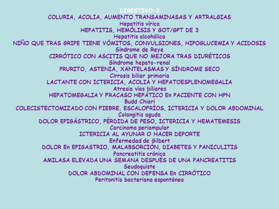 DIGESTIVO-2 COLURIA, ACOLIA, AUMENTO TRANSAMINASAS Y ARTRALGIAS Hepatitis vírica HEPATITIS, HEMÓLISIS Y GOT/GPT DE 3 Hepatitis alcohólica NIÑO QUE TRAS GRIPE TIENE VÓMITOS, CONVULSIONES, HIPOGLUCEMIA Y ACIDOSIS Síndrome de Reye CIRRÓTICO CON ASCITIS QUE NO MEJORA TRAS DIURÉTICOS Síndrome hepato-renal PRURITO, ASTENIA, XANTELASMAS Y SÍNDROME SECO Cirrosis biliar primaria LACTANTE CON ICTERICIA, ACOLIA Y HEPATOESPLENOMEGALIA Atresia vías biliares HEPATOMEGALIA Y FRACASO HEPÁTICO En PACIENTE CON HPN Budd Chiari COLECISTECTOMIZADO CON FIEBRE, ESCALOFRÍOS, ICTERICIA Y DOLOR ABDOMINAL Colangitis aguda DOLOR EPIGÁSTRICO, PÉRDIDA DE PESO, ICTERICIA Y HEMATEMESIS Carcinoma periampular ICTERICIA AL AYUNAR O HACER DEPORTE Enfermedad de Gilbert DOLOR En EPIGASTRIO, MALABSORCIÓN, DIABETES Y PANICULITIS Pancreatitis crónica AMILASA ELEVADA UNA SEMANA DESPUÉS DE UNA PANCREATITIS Seudoquiste DOLOR ABDOMINAL CON DEFENSA En CIRRÓTICO Peritonitis bacteriana espontánea