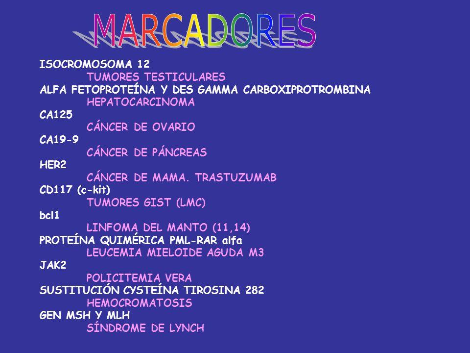 ISOCROMOSOMA 12 TUMORES TESTICULARES ALFA FETOPROTEÍNA Y DES GAMMA CARBOXIPROTROMBINA HEPATOCARCINOMA CA125 CÁNCER DE OVARIO CA19-9 CÁNCER DE PÁNCREAS