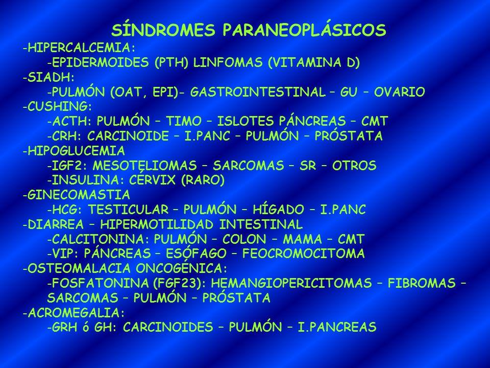 SÍNDROMES PARANEOPLÁSICOS -HIPERCALCEMIA: -EPIDERMOIDES (PTH) LINFOMAS (VITAMINA D) -SIADH: -PULMÓN (OAT, EPI)- GASTROINTESTINAL – GU – OVARIO -CUSHIN