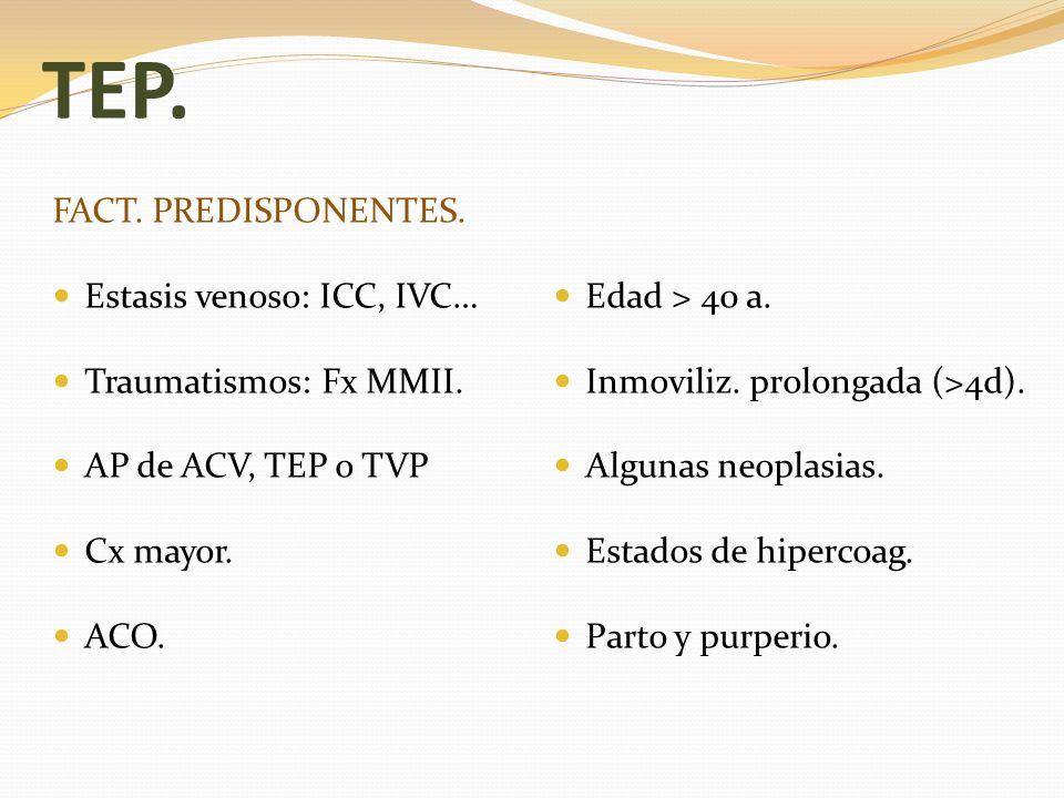 TEP. FACT. PREDISPONENTES. Estasis venoso: ICC, IVC… Traumatismos: Fx MMII. AP de ACV, TEP o TVP Cx mayor. ACO. Edad > 40 a. Inmoviliz. prolongada (>4