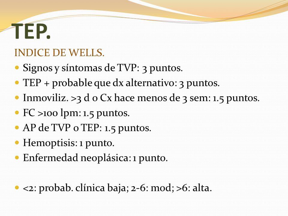 TEP. INDICE DE WELLS. Signos y síntomas de TVP: 3 puntos. TEP + probable que dx alternativo: 3 puntos. Inmoviliz. >3 d o Cx hace menos de 3 sem: 1.5 p