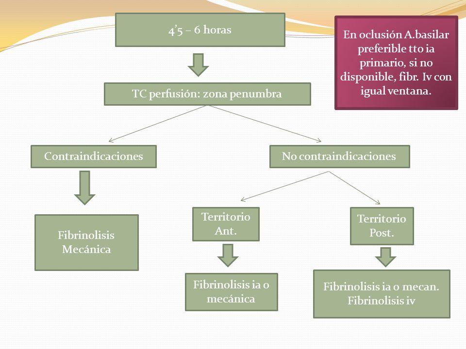 45 – 6 horas TC perfusión: zona penumbra ContraindicacionesNo contraindicaciones Fibrinolisis Mecánica Territorio Ant. Territorio Post. Fibrinolisis i