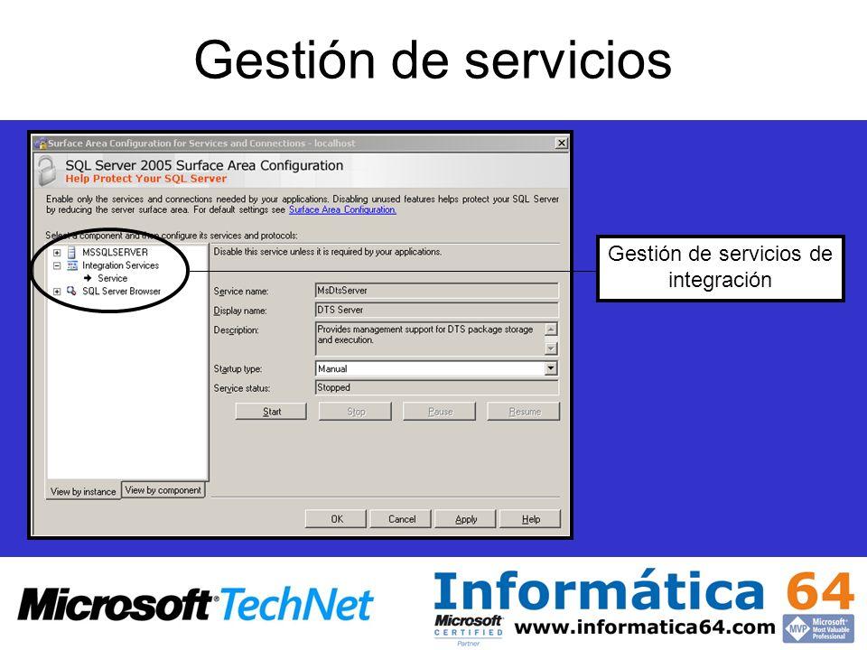 Gestión de servicios Gestión de servicios de integración