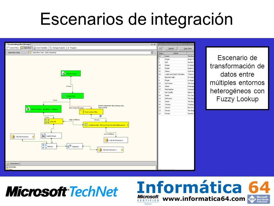 Escenarios de integración Escenario de transformación de datos entre múltiples entornos heterogéneos con Fuzzy Lookup