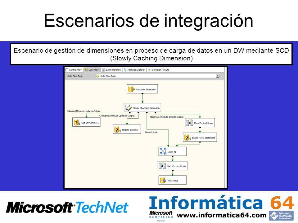 Escenarios de integración Escenario de gestión de dimensiones en proceso de carga de datos en un DW mediante SCD (Slowly Caching Dimension)