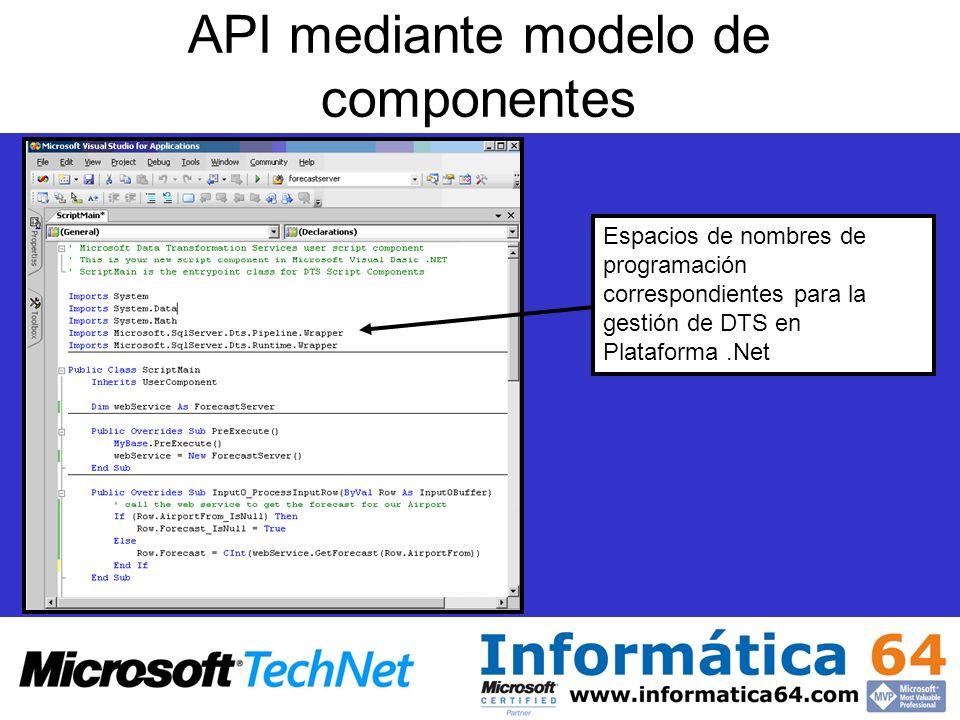 API mediante modelo de componentes Espacios de nombres de programación correspondientes para la gestión de DTS en Plataforma.Net