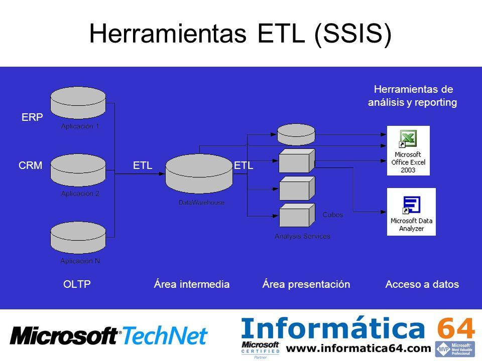 Dtutil Utilidad mediante línea de comandos que permite mover paquetes entre Sql Server y el sistema de ficheros