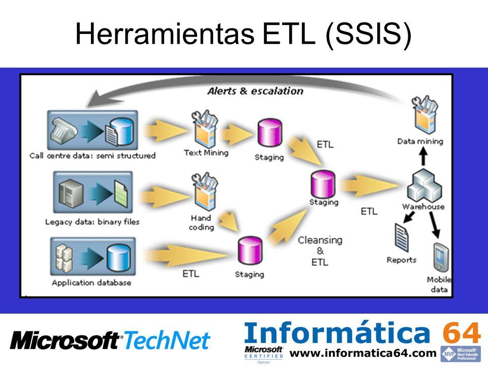Herramientas ETL (SSIS)