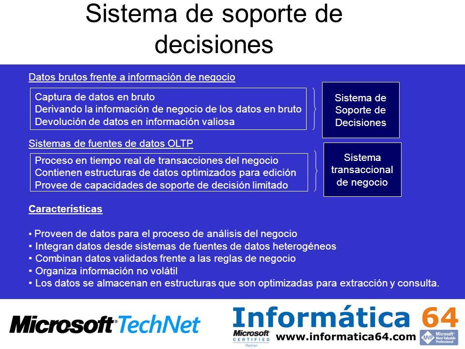 Sistema de soporte de decisiones Datos brutos frente a información de negocio Captura de datos en bruto Derivando la información de negocio de los dat