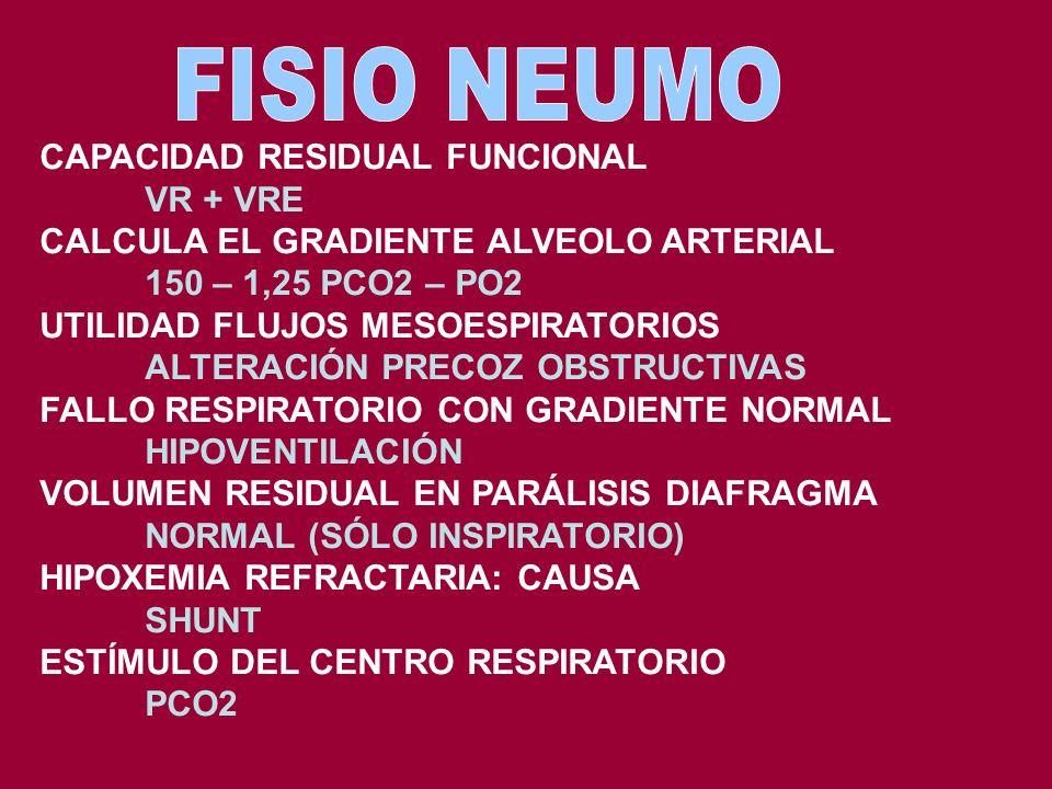 INSUFICIENCIA CARDIACA CRÓNICA IECA (ARA) + ESPIRO + FUROS + BETA BLOQ (+VD?) EDEMA AGUDO DE PULMÓN O2 + NTG + FUROSEMIDA + MORFINA 2ª LÍNEA: DOPA O D
