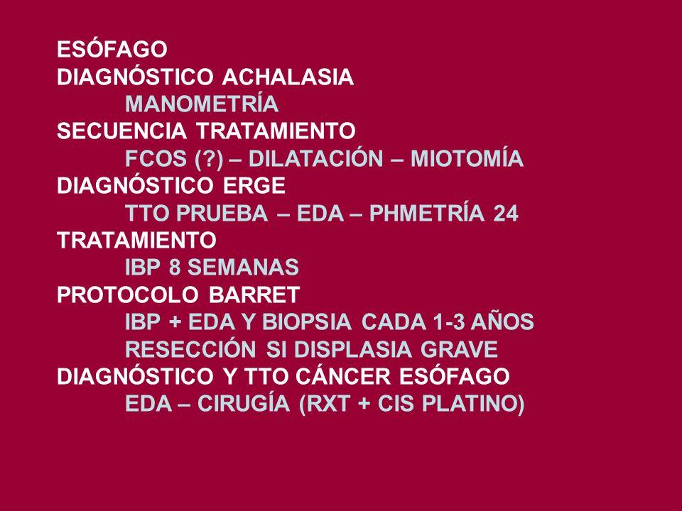 ESÓFAGO DIAGNÓSTICO ACHALASIA MANOMETRÍA SECUENCIA TRATAMIENTO FCOS (?) – DILATACIÓN – MIOTOMÍA DIAGNÓSTICO ERGE TTO PRUEBA – EDA – PHMETRÍA 24 TRATAMIENTO IBP 8 SEMANAS PROTOCOLO BARRET IBP + EDA Y BIOPSIA CADA 1-3 AÑOS RESECCIÓN SI DISPLASIA GRAVE DIAGNÓSTICO Y TTO CÁNCER ESÓFAGO EDA – CIRUGÍA (RXT + CIS PLATINO)