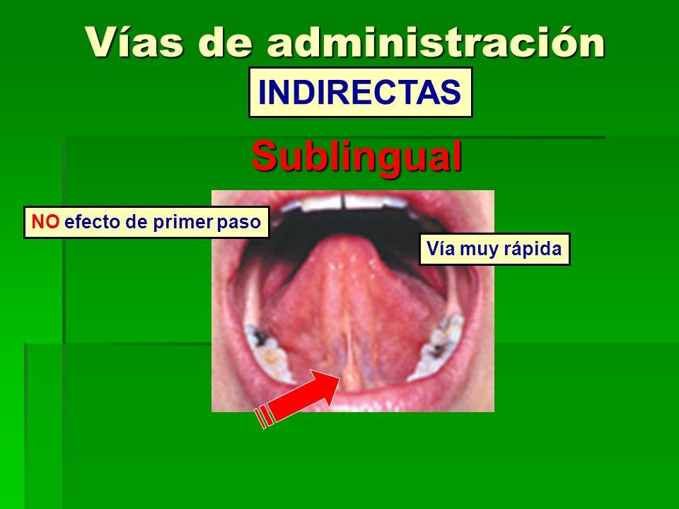 Vías de administración INDIRECTAS Vía RECTAL Vía INHALATORIA Vía PERCUTÁNEA Absorción errática Posible efecto de primer paso Absorción muy rápida
