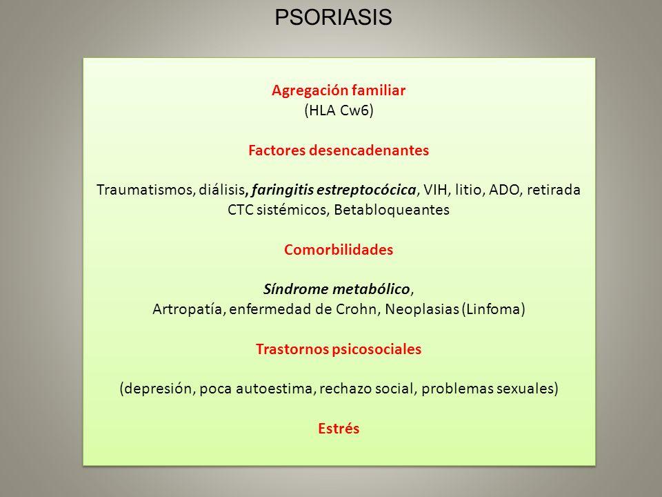 Agregación familiar (HLA Cw6) Factores desencadenantes Traumatismos, diálisis, faringitis estreptocócica, VIH, litio, ADO, retirada CTC sistémicos, Be