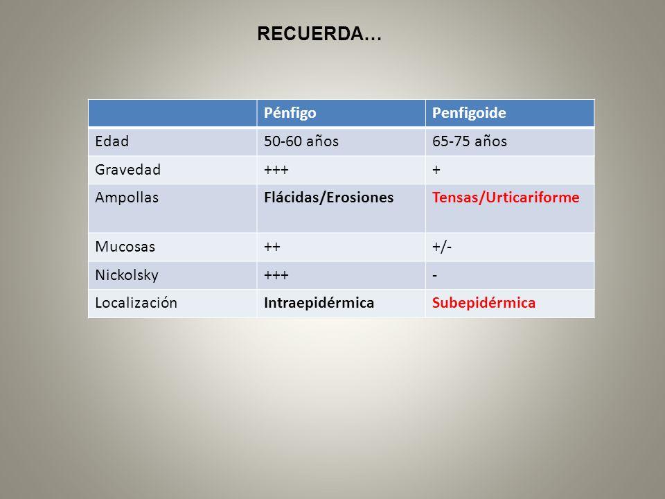 PénfigoPenfigoide Edad50-60 años65-75 años Gravedad++++ AmpollasFlácidas/ErosionesTensas/Urticariforme Mucosas+++/- Nickolsky+++- LocalizaciónIntraepi
