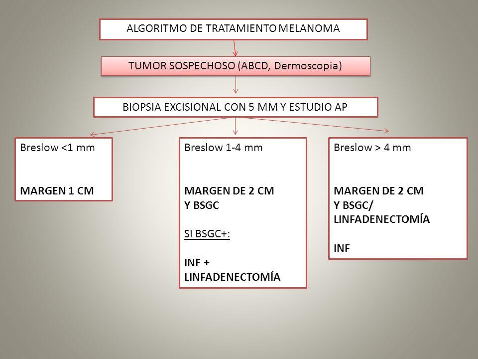 ALGORITMO DE TRATAMIENTO MELANOMA TUMOR SOSPECHOSO (ABCD, Dermoscopia) BIOPSIA EXCISIONAL CON 5 MM Y ESTUDIO AP Breslow <1 mm MARGEN 1 CM Breslow 1-4