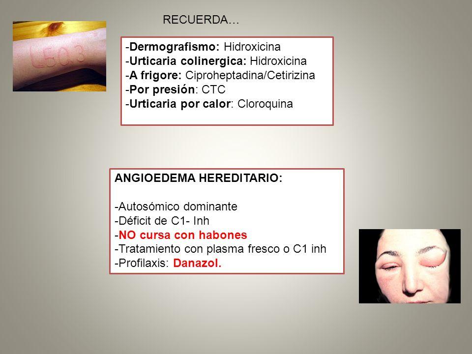 -Dermografismo: Hidroxicina -Urticaria colinergica: Hidroxicina -A frigore: Ciproheptadina/Cetirizina -Por presión: CTC -Urticaria por calor: Cloroqui