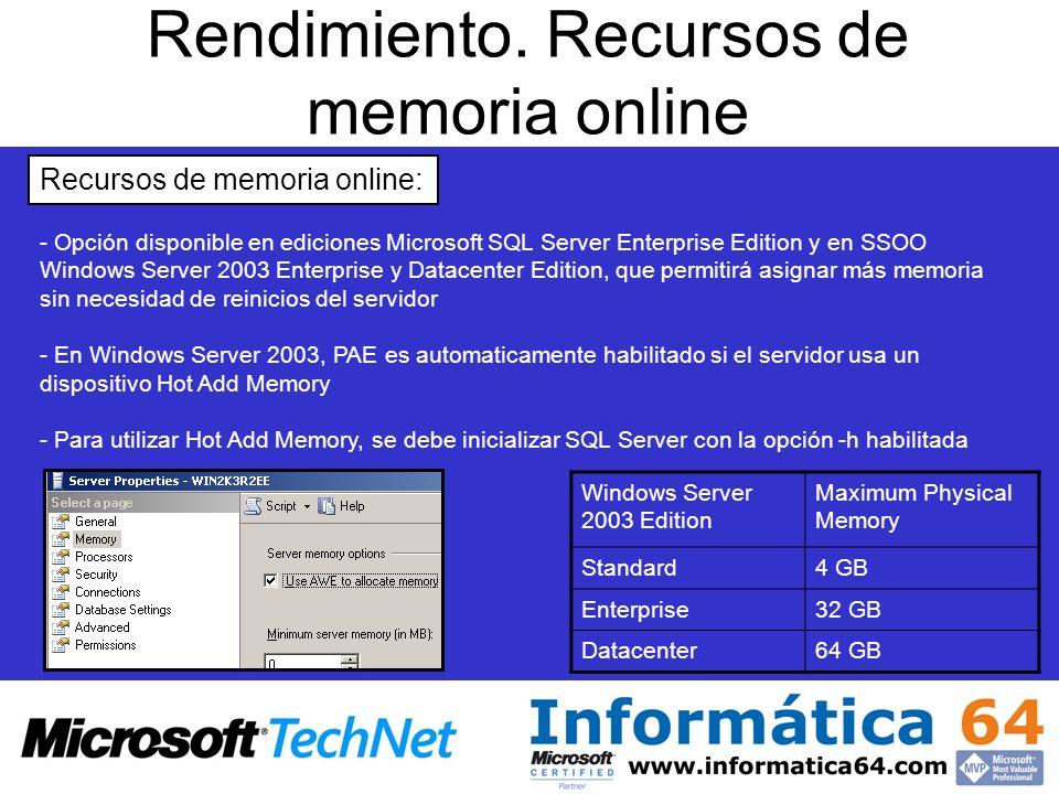 Rendimiento. Recursos de memoria online Recursos de memoria online: - Opción disponible en ediciones Microsoft SQL Server Enterprise Edition y en SSOO