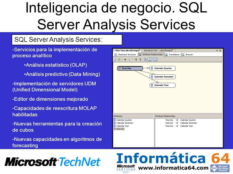 Inteligencia de negocio. SQL Server Analysis Services SQL Server Analysis Services: - -Servicios para la implementación de proceso analítico Análisis