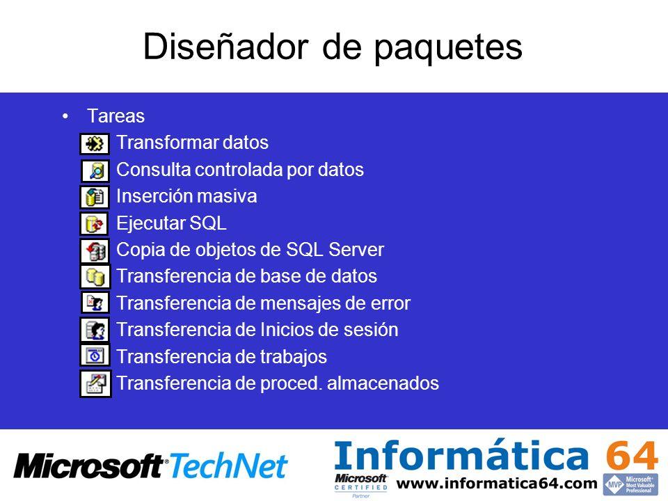 Diseñador de paquetes Tareas Transformar datos Consulta controlada por datos Inserción masiva Ejecutar SQL Copia de objetos de SQL Server Transferenci