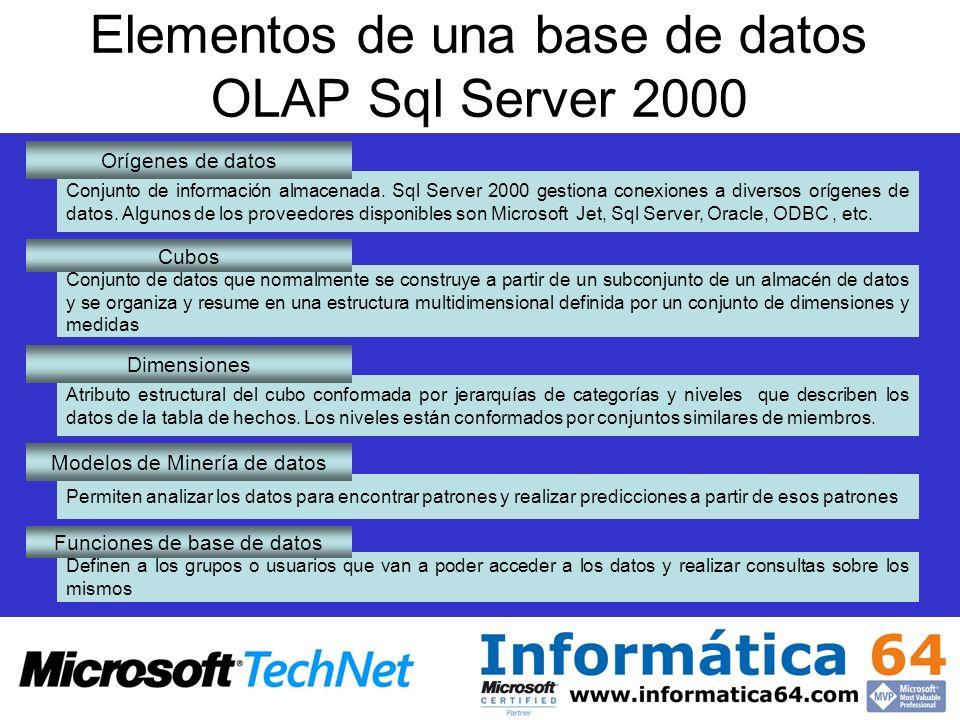 Elementos de una base de datos OLAP Sql Server 2000 Conjunto de información almacenada. Sql Server 2000 gestiona conexiones a diversos orígenes de dat