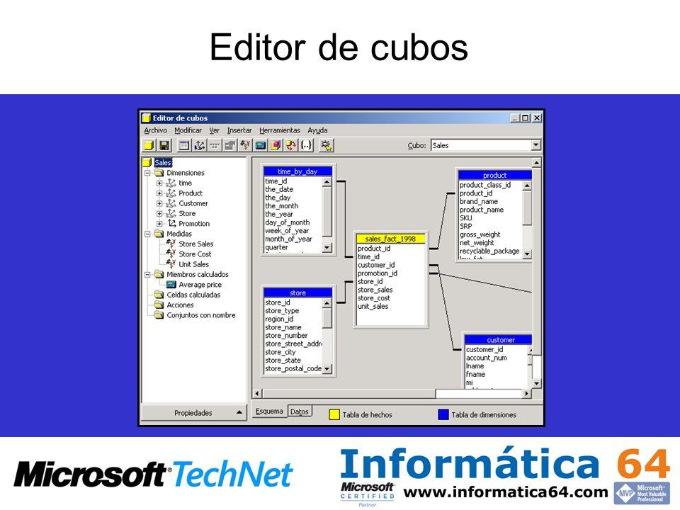 Editor de cubos