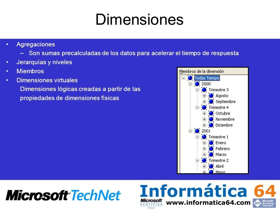 Dimensiones Agregaciones –Son sumas precalculadas de los datos para acelerar el tiempo de respuesta Jerarquías y niveles Miembros Dimensiones virtuale