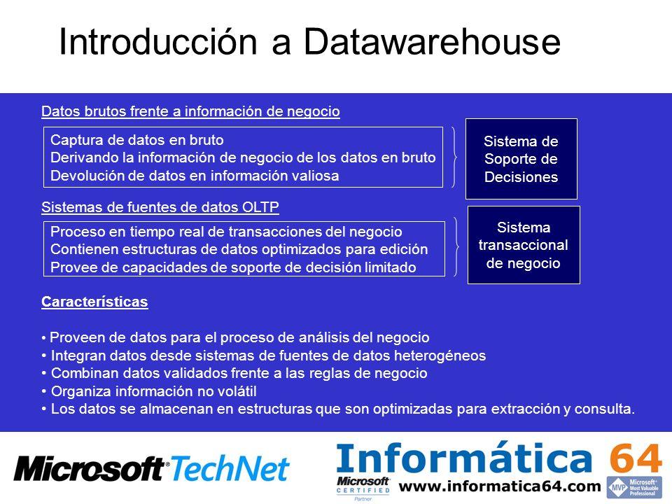 Introducción a Datawarehouse Datos brutos frente a información de negocio Captura de datos en bruto Derivando la información de negocio de los datos e