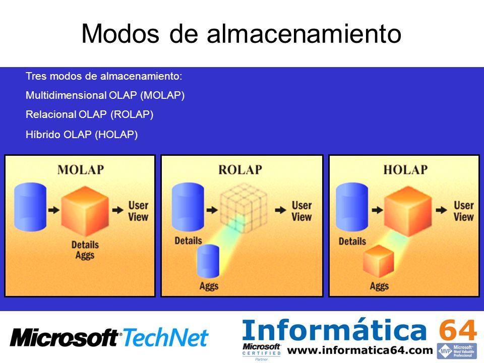 Modos de almacenamiento Tres modos de almacenamiento: Multidimensional OLAP (MOLAP) Relacional OLAP (ROLAP) Híbrido OLAP (HOLAP)