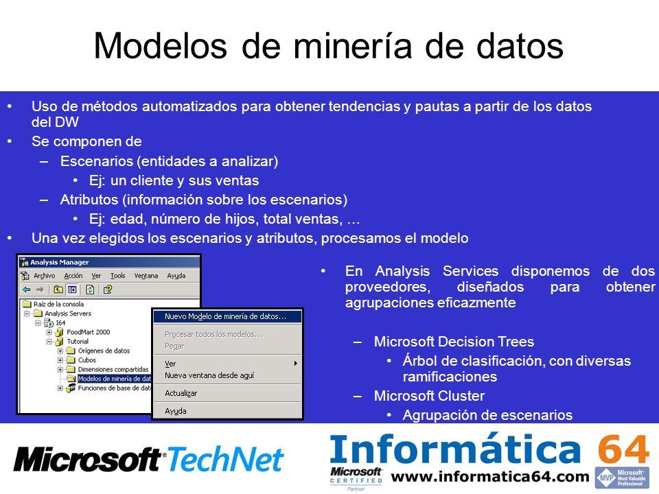 Modelos de minería de datos Uso de métodos automatizados para obtener tendencias y pautas a partir de los datos del DW Se componen de –Escenarios (ent
