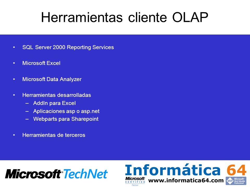 Herramientas cliente OLAP SQL Server 2000 Reporting Services Microsoft Excel Microsoft Data Analyzer Herramientas desarrolladas –AddIn para Excel –Apl