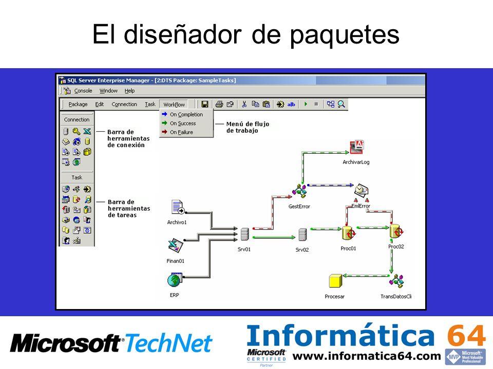 Diseñador de paquetes Conexiones Proveedor OLE DB para SQL Server Data Link Controlador ODBC para Oracle (MS) dBase 5 Microsoft Access Archivo HTML (origen) Microsoft Excel Paradox 5.x Archivo de texto (origen) Archivo de texto (destino) Otras conexiones
