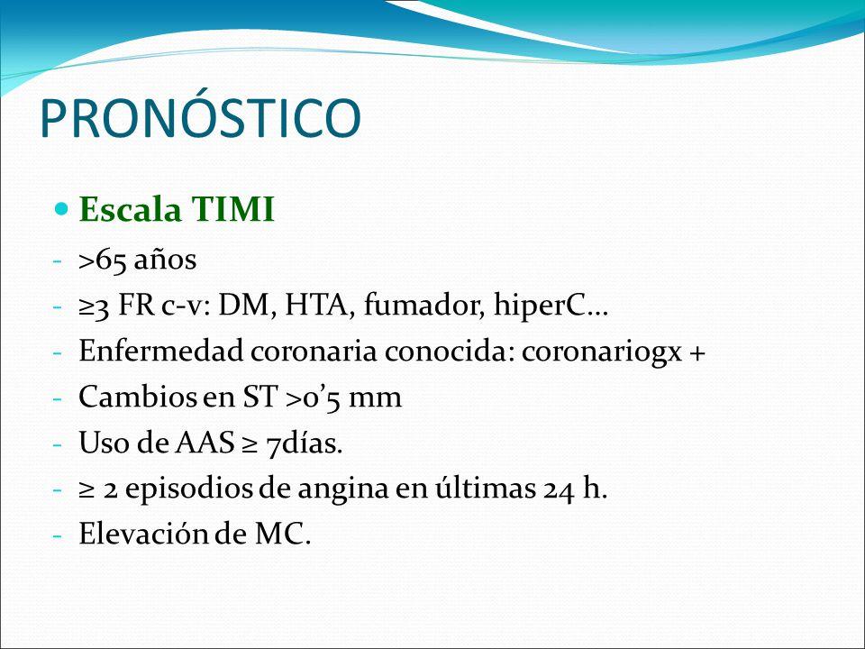 PRONÓSTICO Escala TIMI - >65 años - 3 FR c-v: DM, HTA, fumador, hiperC… - Enfermedad coronaria conocida: coronariogx + - Cambios en ST >05 mm - Uso de