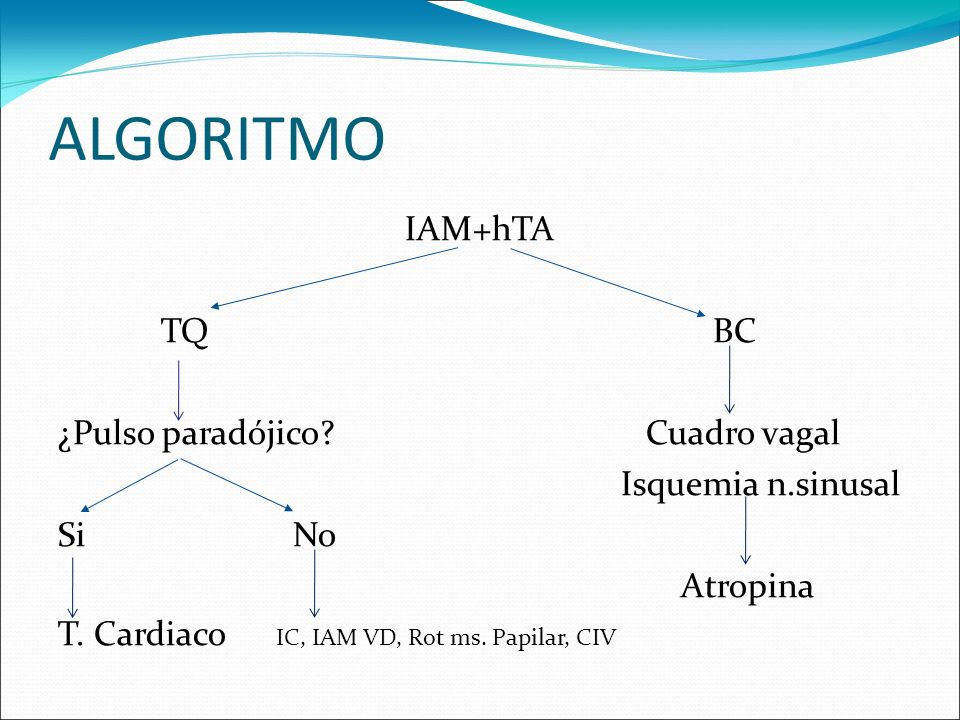 ALGORITMO IAM+hTA TQ BC ¿Pulso paradójico? Cuadro vagal Isquemia n.sinusal Si No Atropina T. Cardiaco IC, IAM VD, Rot ms. Papilar, CIV