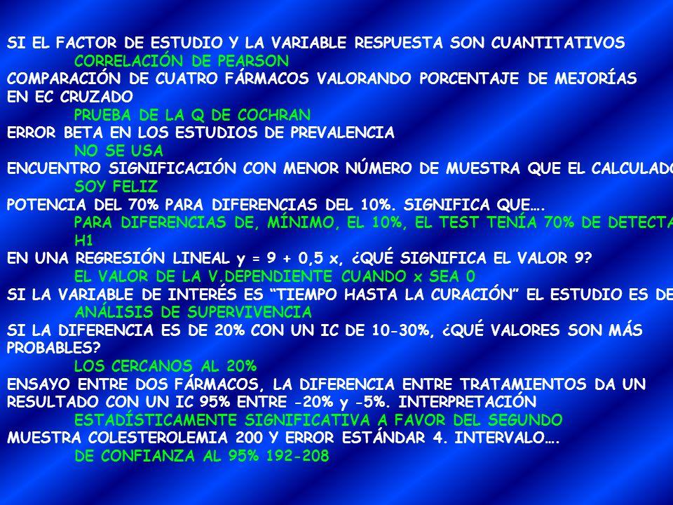 SI EL FACTOR DE ESTUDIO Y LA VARIABLE RESPUESTA SON CUANTITATIVOS CORRELACIÓN DE PEARSON COMPARACIÓN DE CUATRO FÁRMACOS VALORANDO PORCENTAJE DE MEJORÍAS EN EC CRUZADO PRUEBA DE LA Q DE COCHRAN ERROR BETA EN LOS ESTUDIOS DE PREVALENCIA NO SE USA ENCUENTRO SIGNIFICACIÓN CON MENOR NÚMERO DE MUESTRA QUE EL CALCULADO SOY FELIZ POTENCIA DEL 70% PARA DIFERENCIAS DEL 10%.