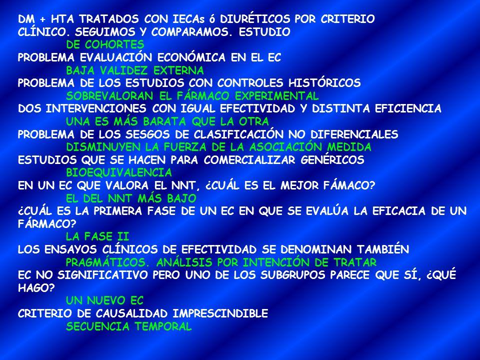 TEST DE WECHSLER COCIENTE INTELECTUAL SIGNO DE SCHWARTZE OTOESCLEROSIS CORRELACIÓN DE PEARSON ENTRE VARIABLES CUANTITATIVAS PRUEBA DEL ALGODÓN LIMPIEZA TOTAL ECG TRAS HIPERVENTILACIÓN ANGINA VARIANTE PRUEBA DE LA BENTIROMIDA PABA ENFERMEDADES PANCREÁTICAS TIEMPO DE LISIS DE EUGLOBULINA HIPERFIBRINOLISIS PRUEBA A LLEVAR UNA BANDEJA LLENA MONONEURITIS DEL MÚSCULO CUTÁNEO CUERPOS FERRUGINOSOS En El ESPUTO ASBESTOSIS TINCIÓN CON TINTA CHINA CRIPTOCOCOSIS SOBRECARGA CON CLORURO AMÓNICO ACIDOSIS TIPO 1 RESTRICCIÓN ACUOSA DIABETES INSÍPIDA
