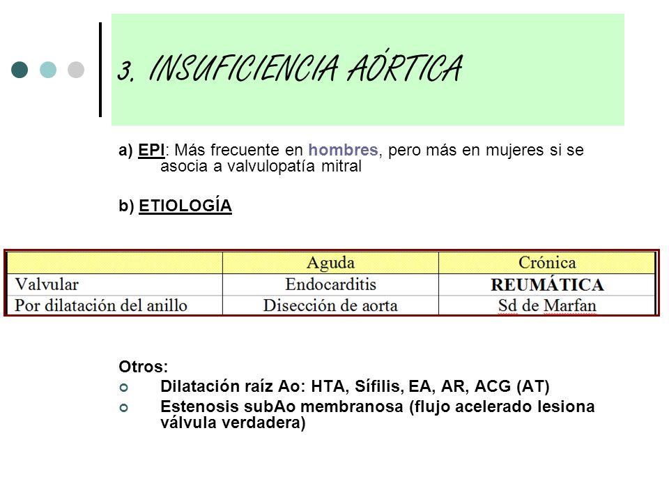 3. INSUFICIENCIA AÓRTICA a) EPI: Más frecuente en hombres, pero más en mujeres si se asocia a valvulopatía mitral b) ETIOLOGÍA Otros: Dilatación raíz