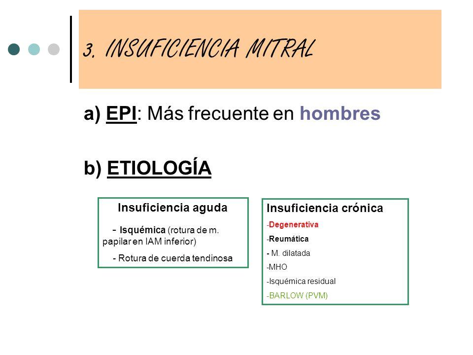 3. INSUFICIENCIA MITRAL a) EPI: Más frecuente en hombres b) ETIOLOGÍA Insuficiencia aguda - Isquémica (rotura de m. papilar en IAM inferior) - Rotura